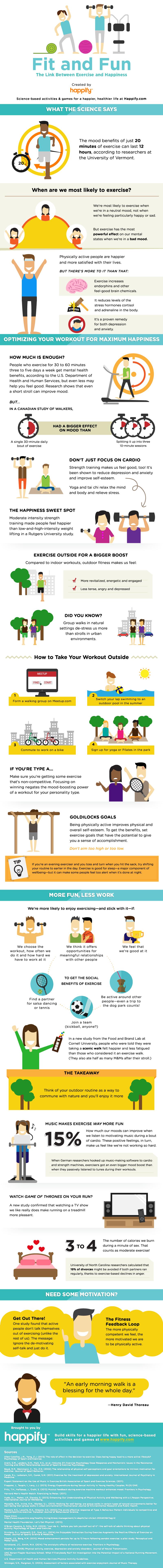 Infographic Sporten maakt gelukkig