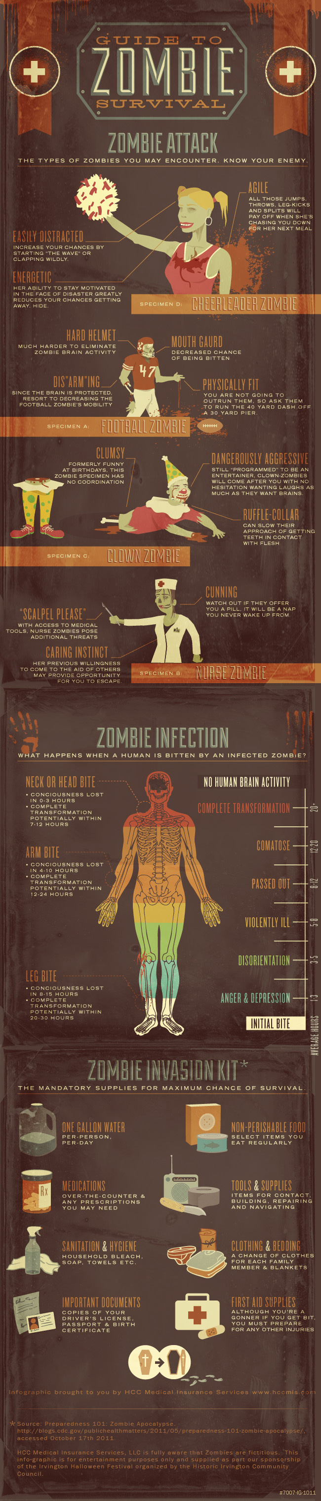 Infographic Zombie aanval survival gids