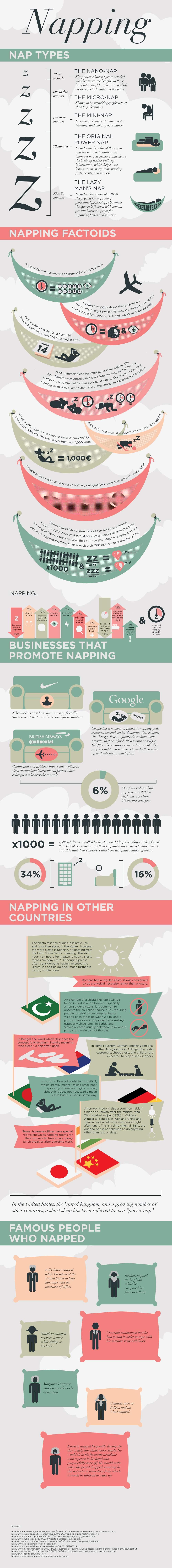 Infographic Dutje doen tijdens het werk