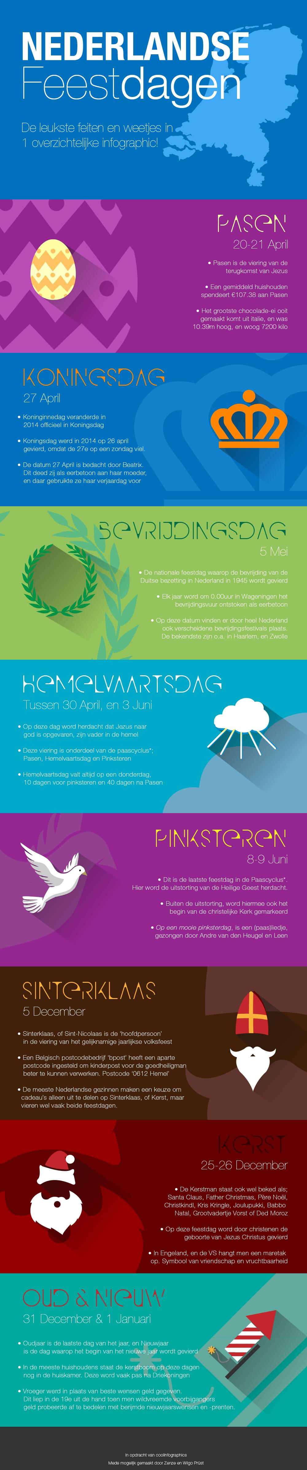 Nederlandse feestdagen de leukste feitjes
