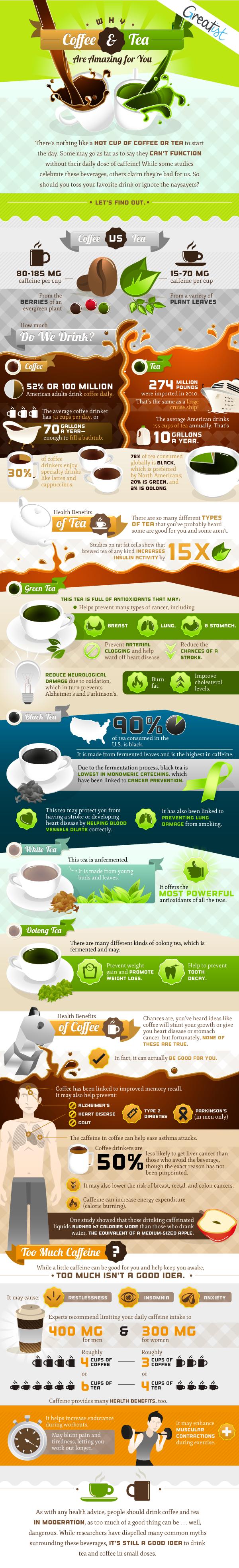 Infographic Koffie thee en de verschillen