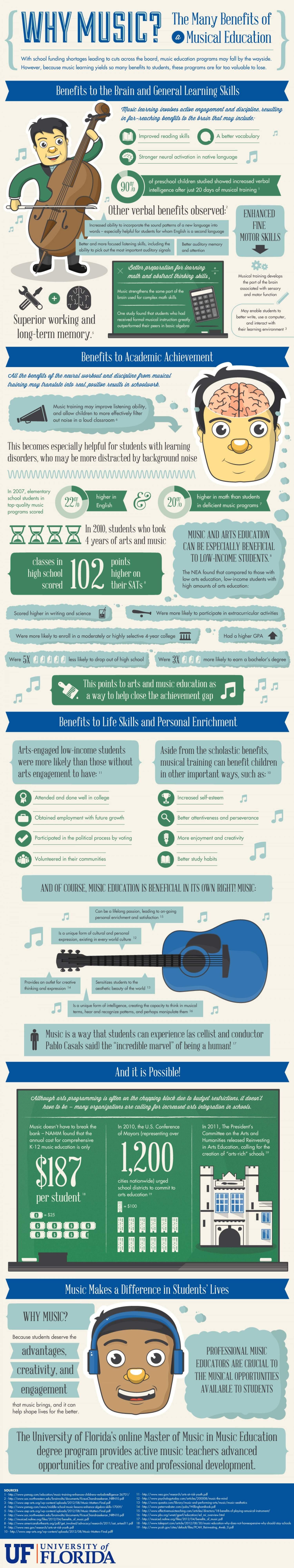 Infographic Muziek en zijn voordelen