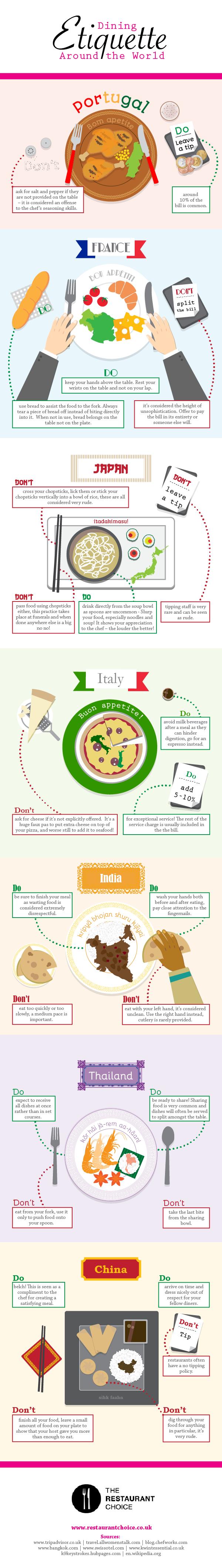 Infographic Buitenlandse gerechten do's en don'ts