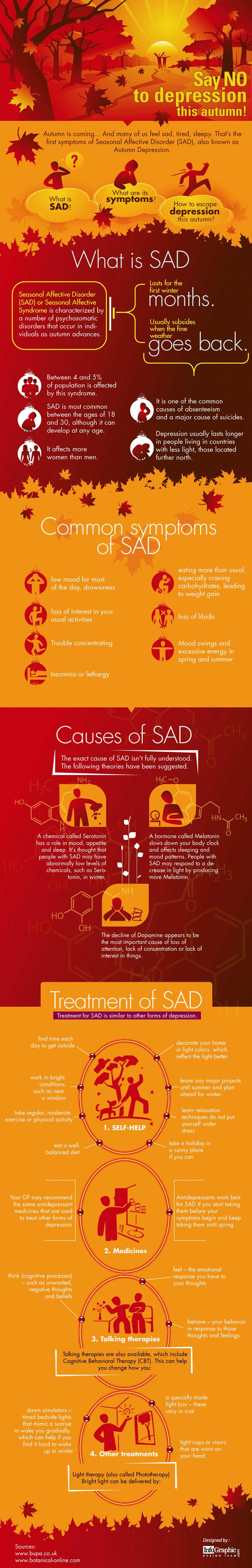 Infographic Herfstdepressie wat kan je er tegen doen