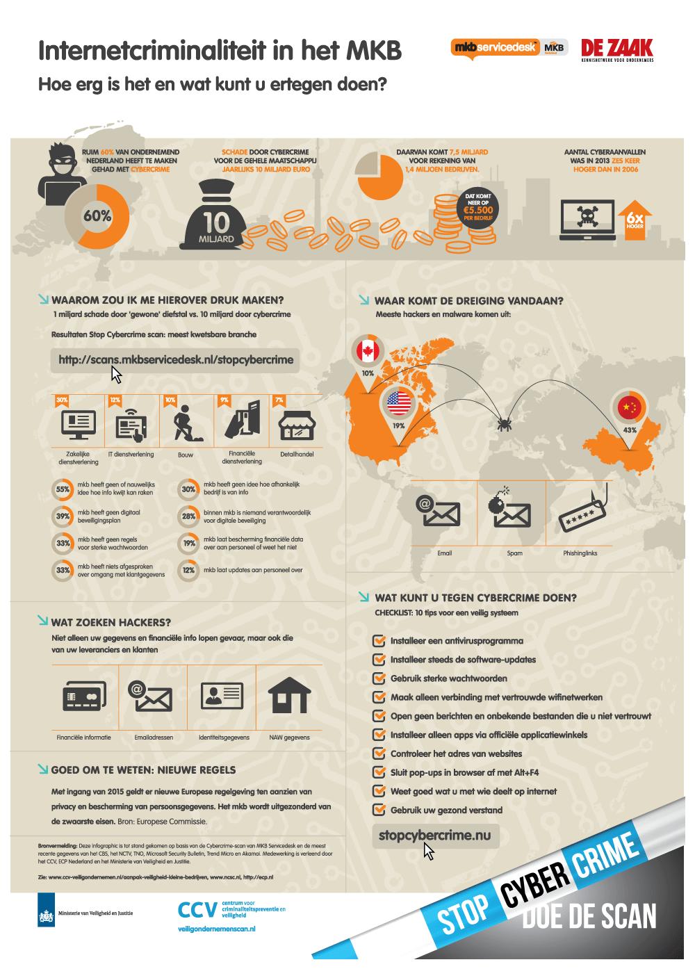 Infographic Internetcriminaliteit hoe erg is het en wat kun je er tegen doen