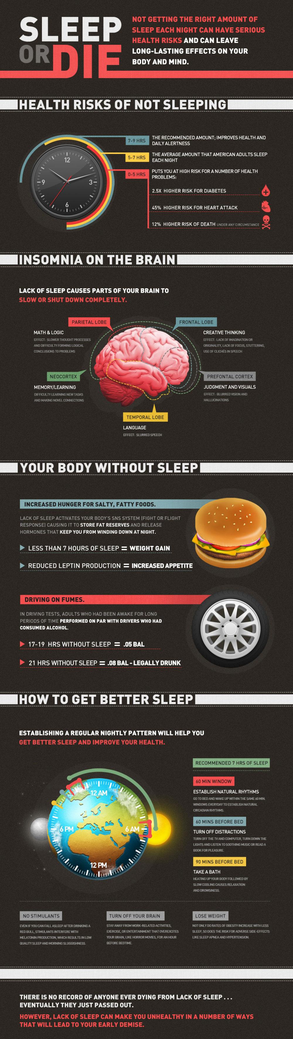 Infographic Slapen is van levensbelang
