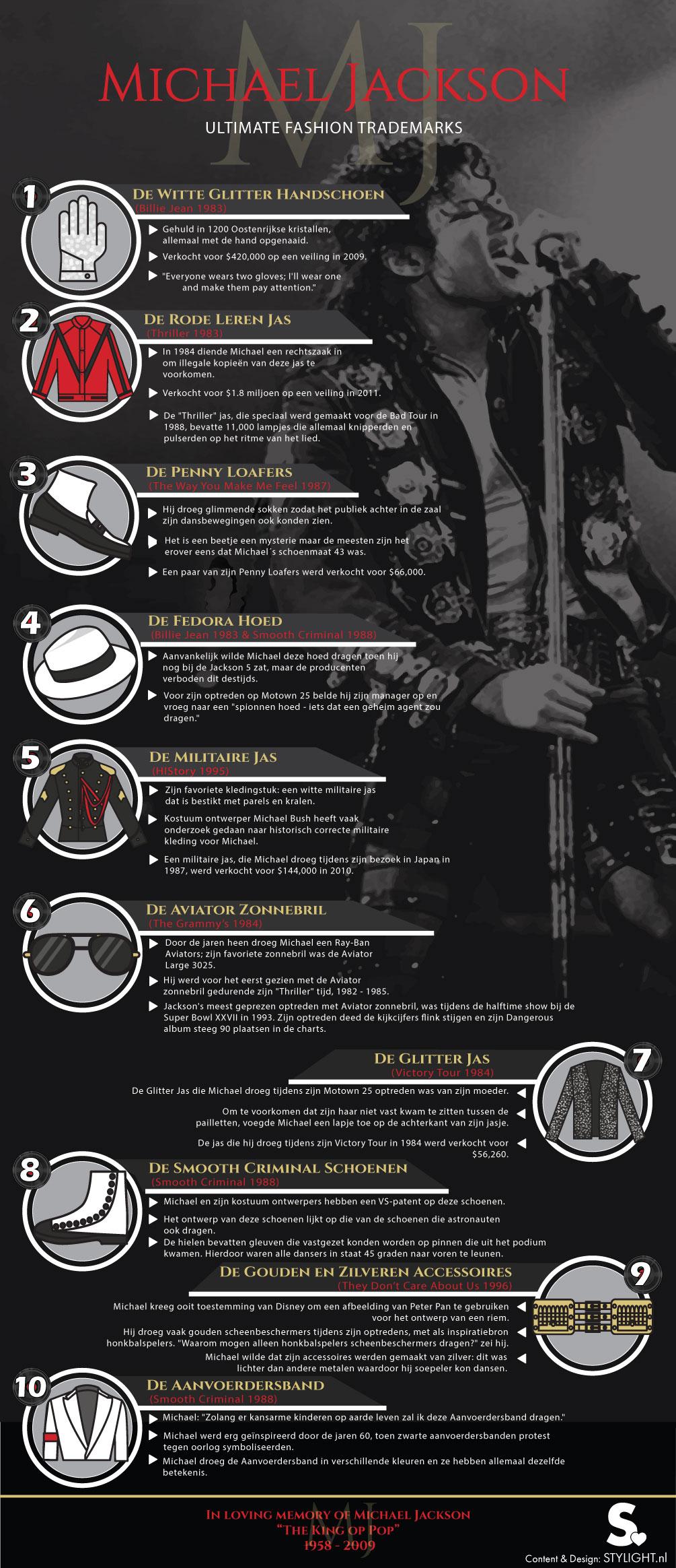 Infographic De garderobe van Michael Jackson