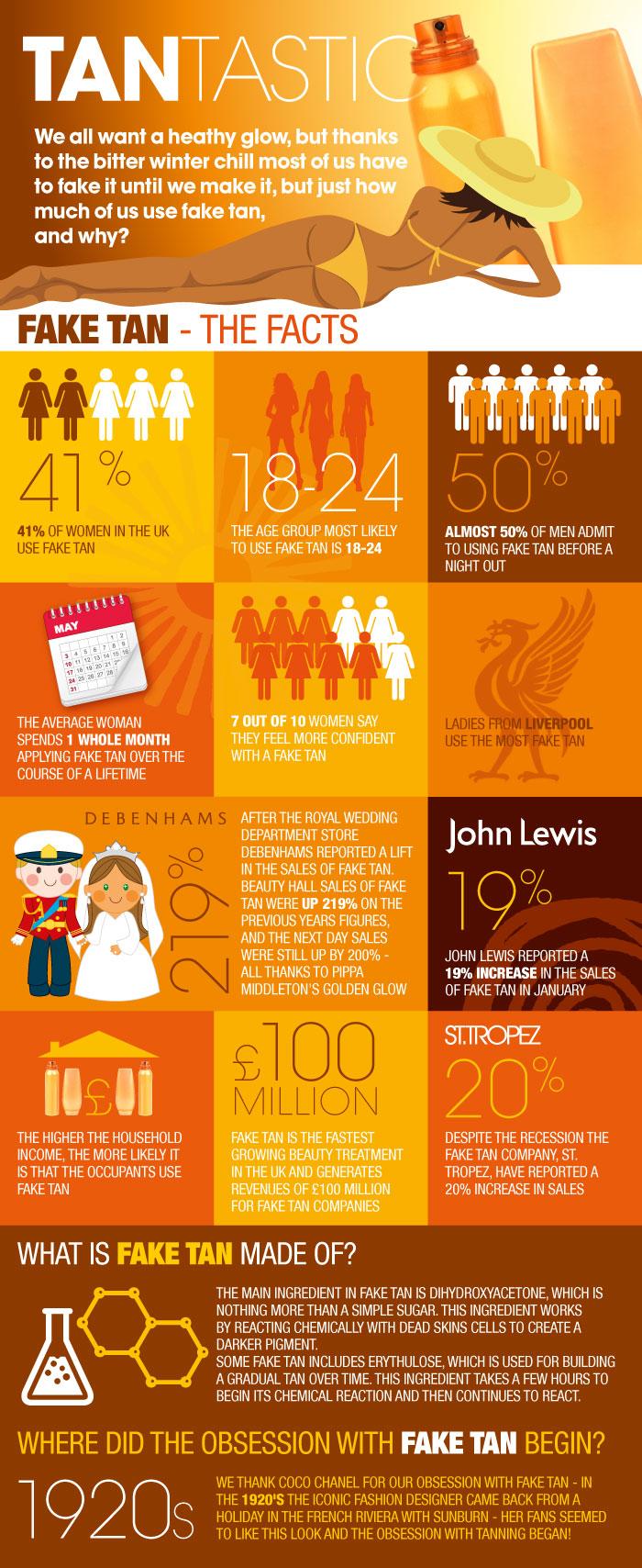 Infographic Een bruine kleur op je huid echt of nep
