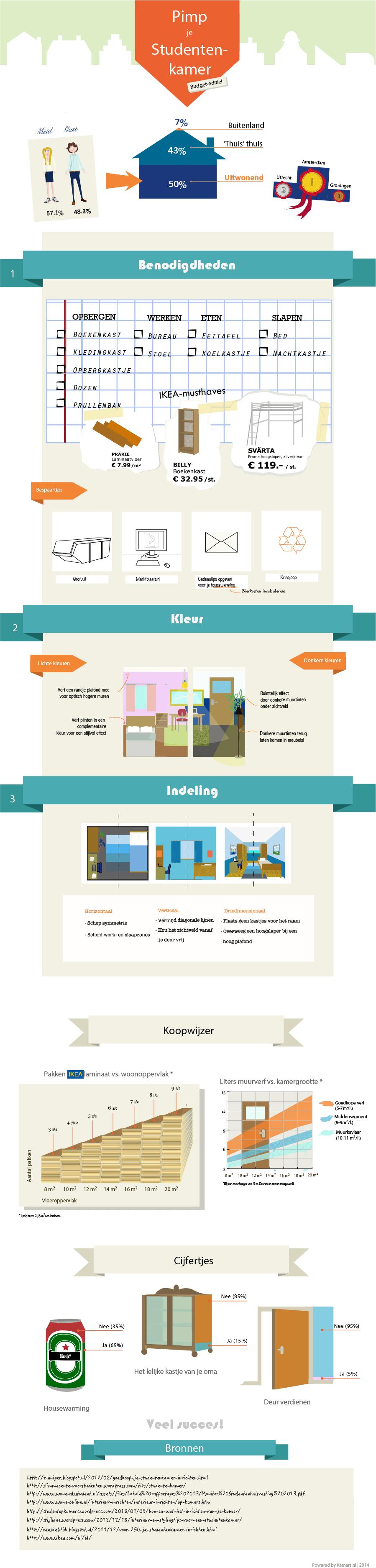 Infographic Pimp je studentenkamer in 3 stappen