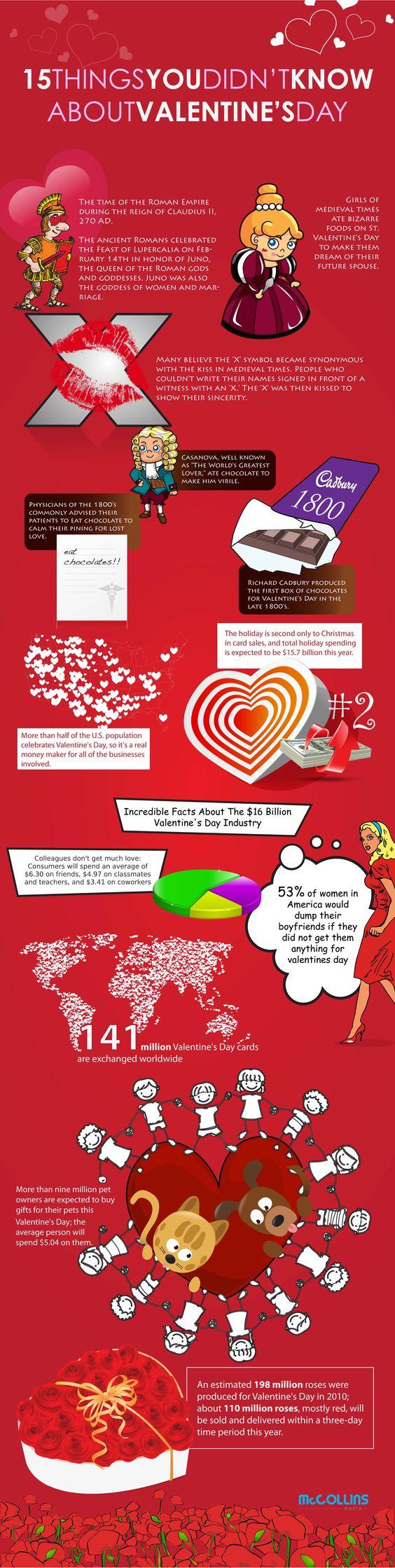 Inforgraphic 15 ongelooflijke Valentijns feitjes