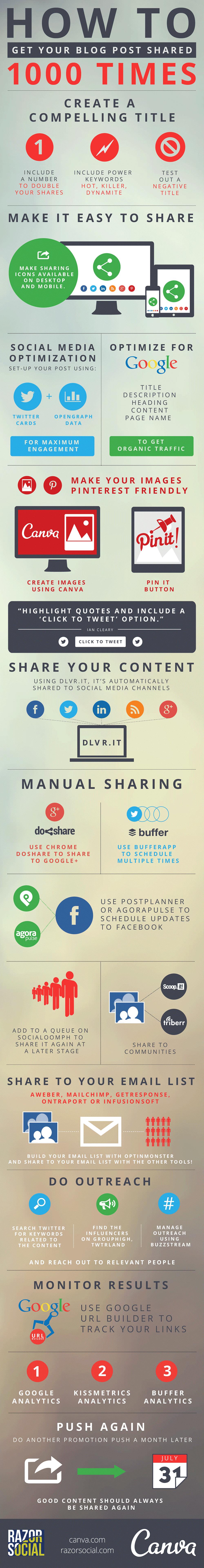 Infographic Tips om je blog te promoten
