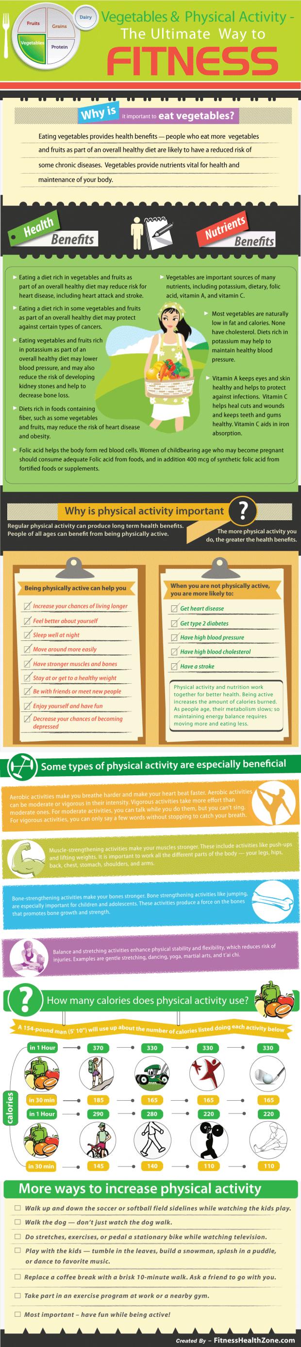 Infographic De ultieme manier om te fitnessen