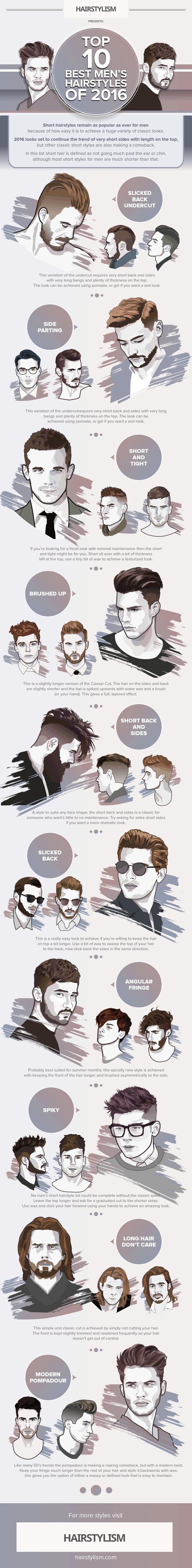 Infographic Top 10 beste haarstijlen bij mannen in 2016