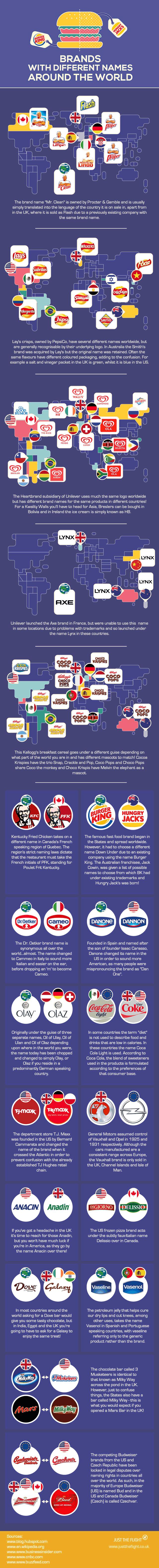 Infographic Merken, hoe heten ze in het buitenland