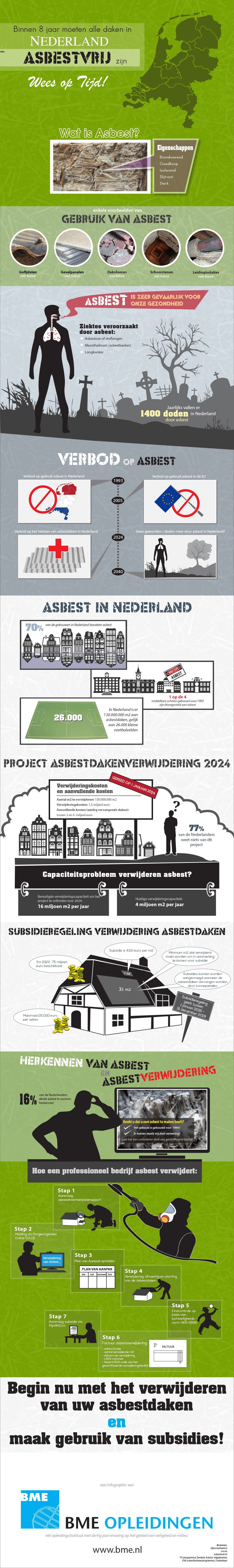 Infographic Asbest vrij in 2014?