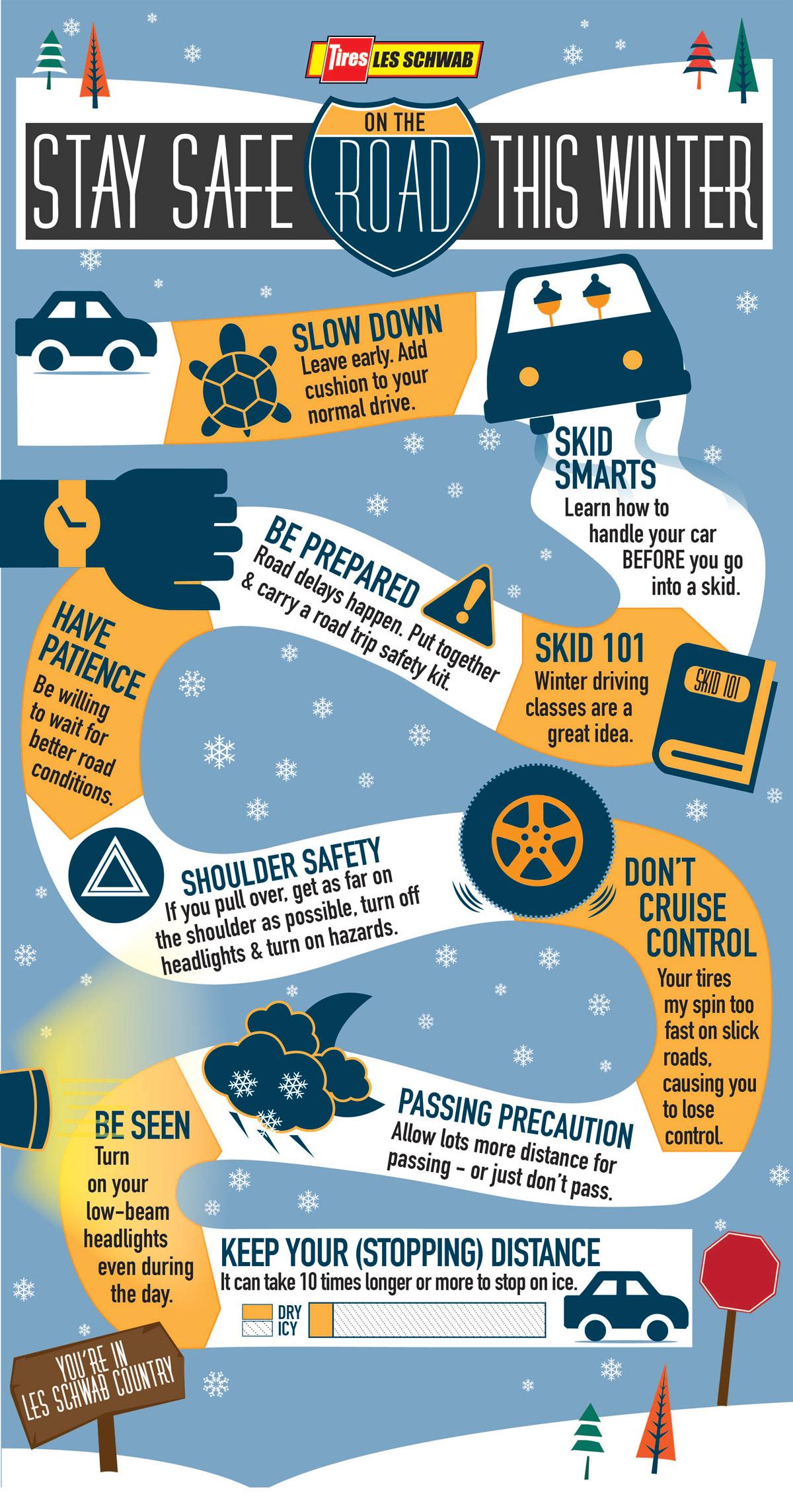 Infographic Rij veilig deze winter