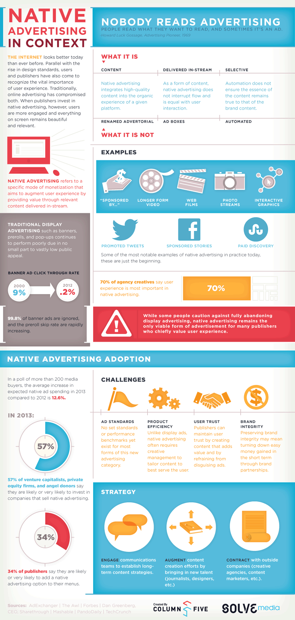 Infographic Native Advertising uitgelegd
