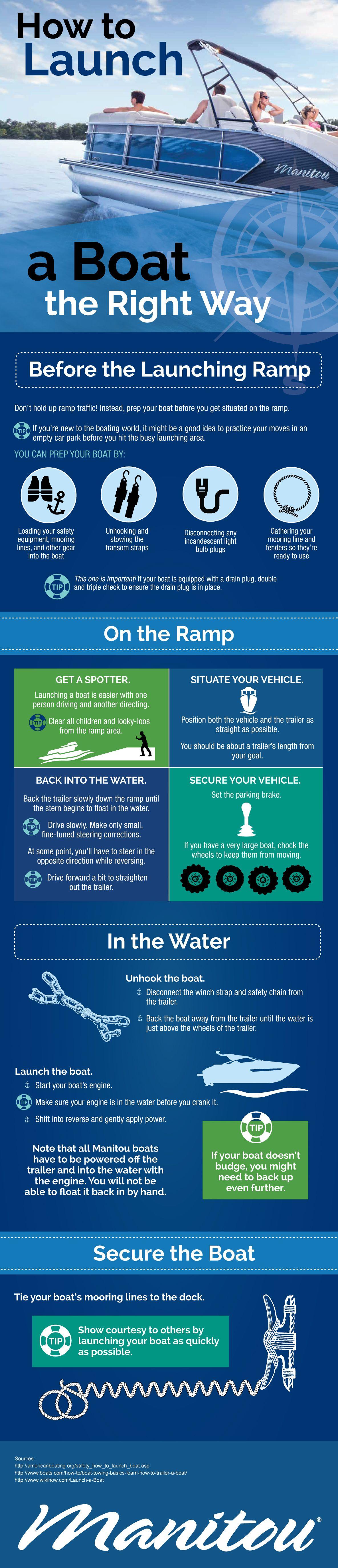 Infographic over hoe je een boot de beste manier kan opstarten.