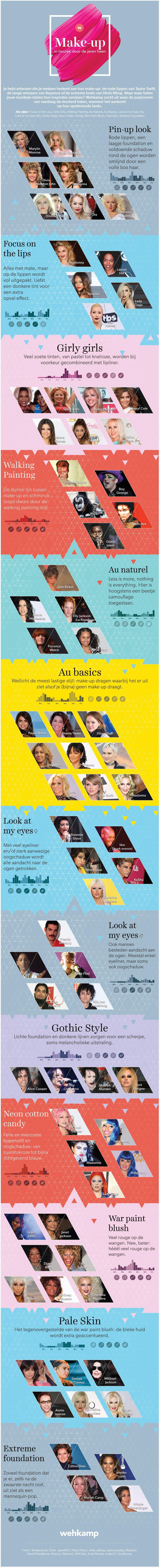 Infographic over de vele make-up stijlen van artiesten.