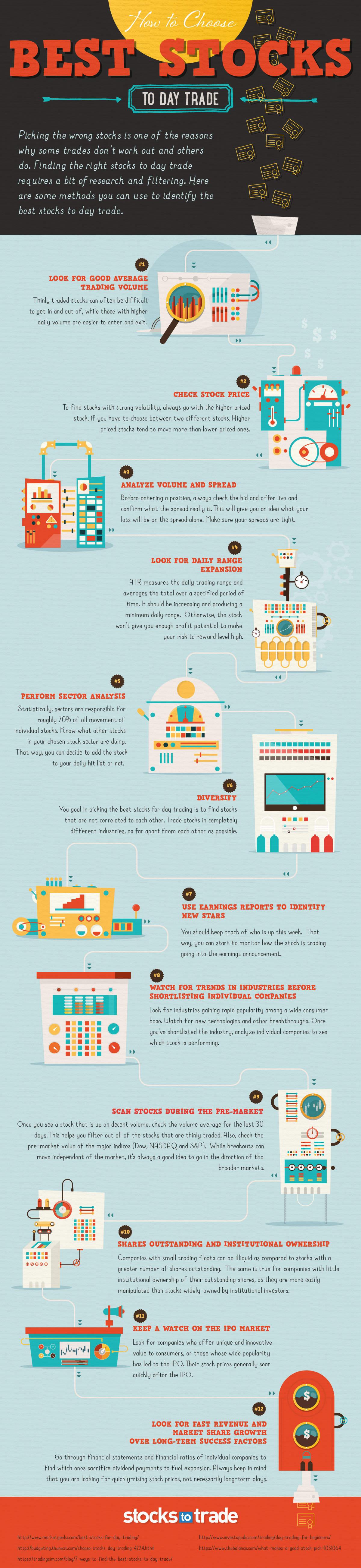 Infographic Het kiezen van de beste aandelen om te ruilen