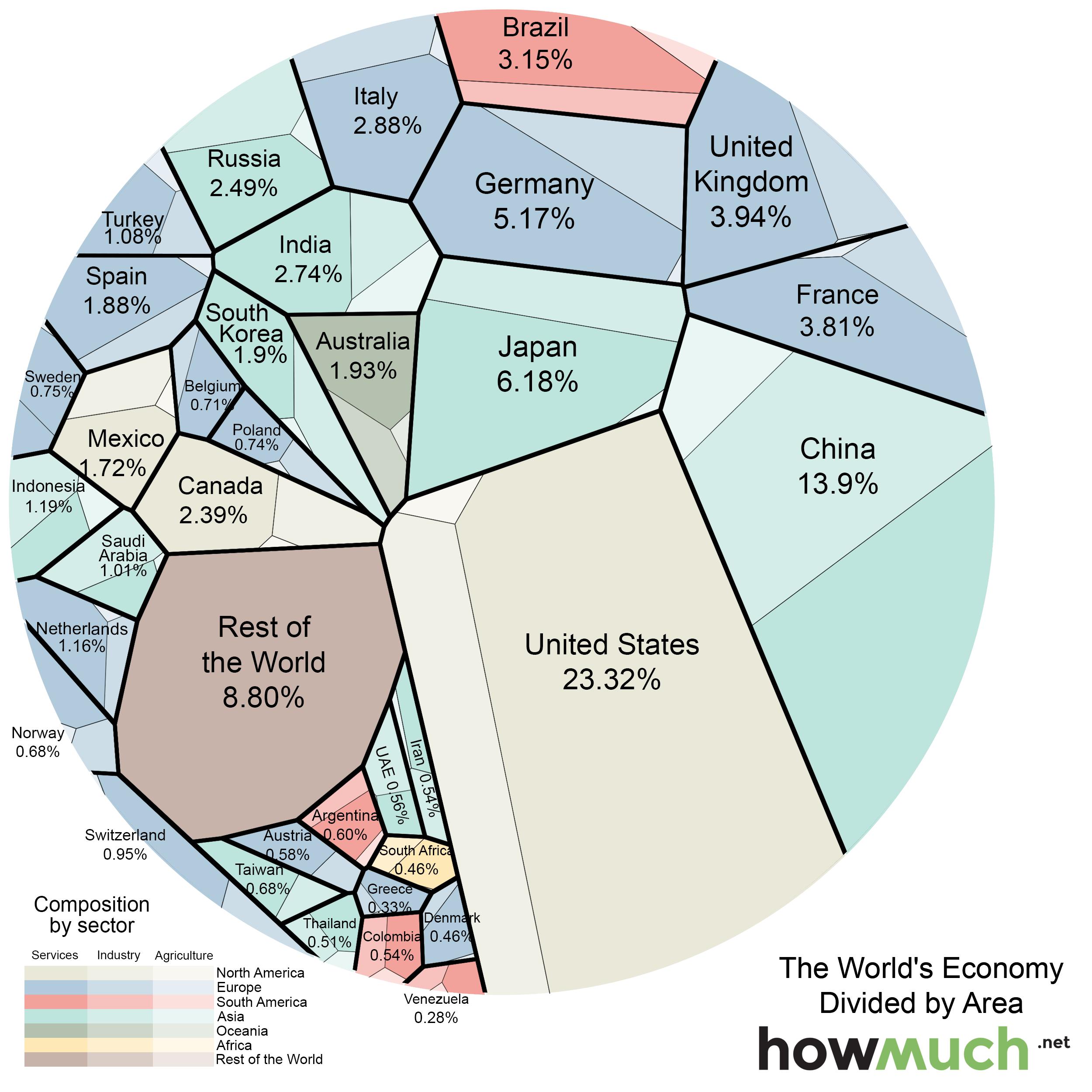 Infographic De langst levende wezens op aarde