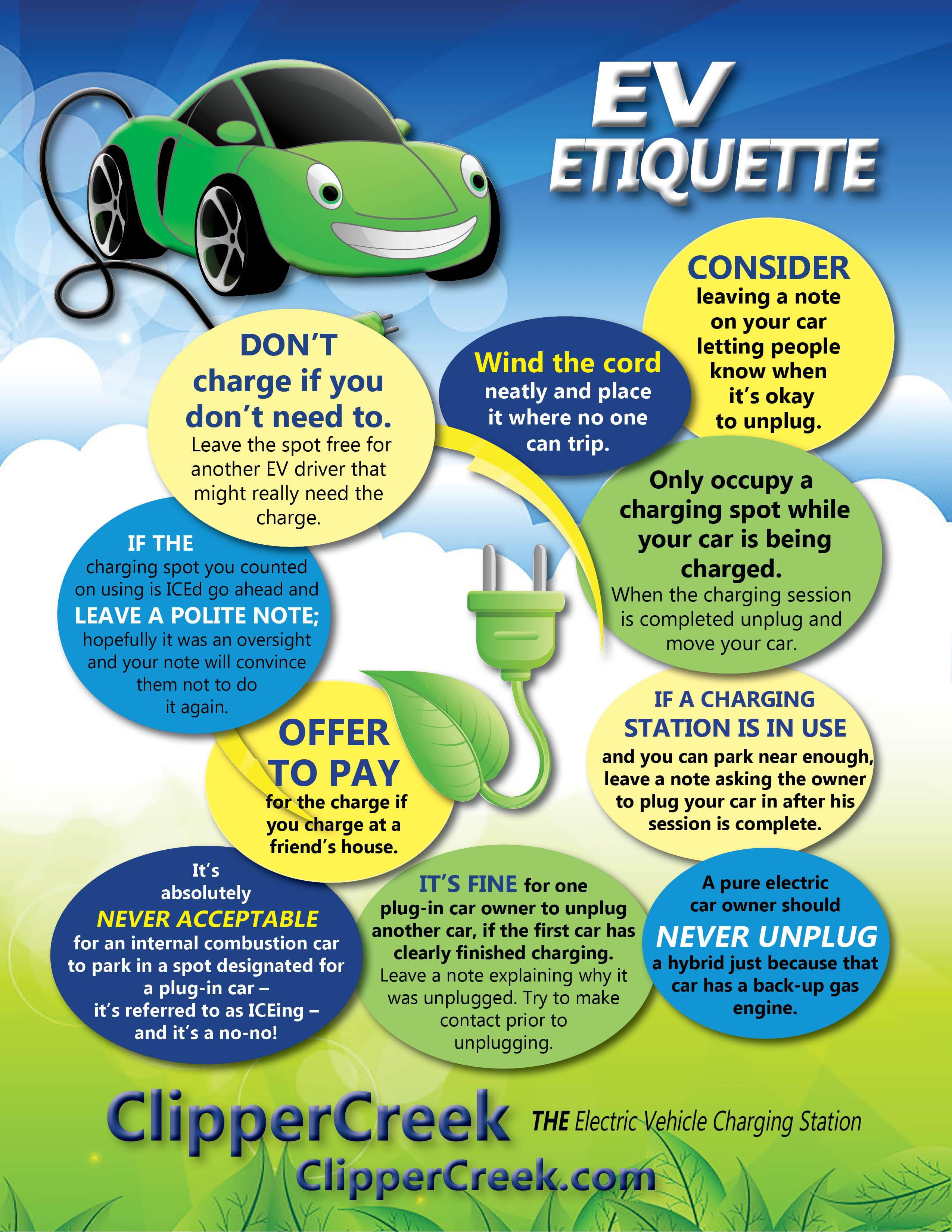 Infographic Etiquette van elektrische auto's
