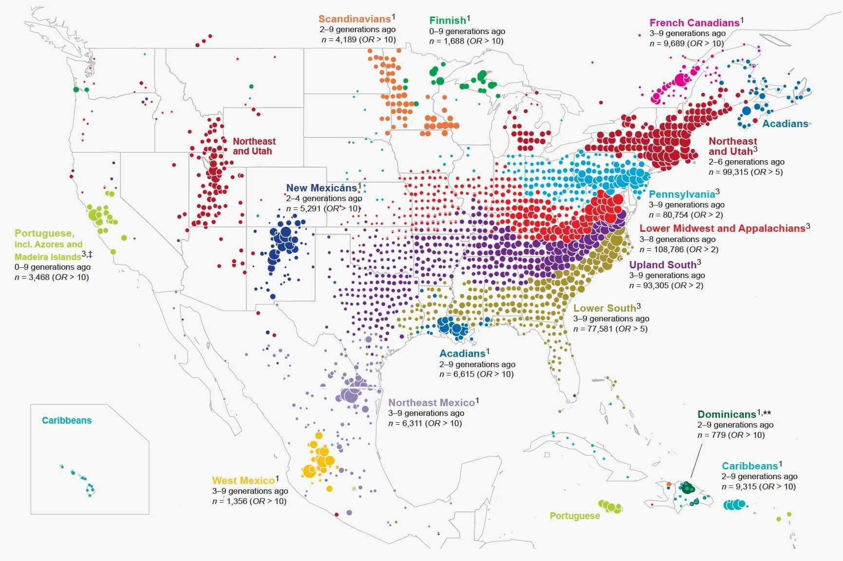 Infographic Migratiekaart van Amerika