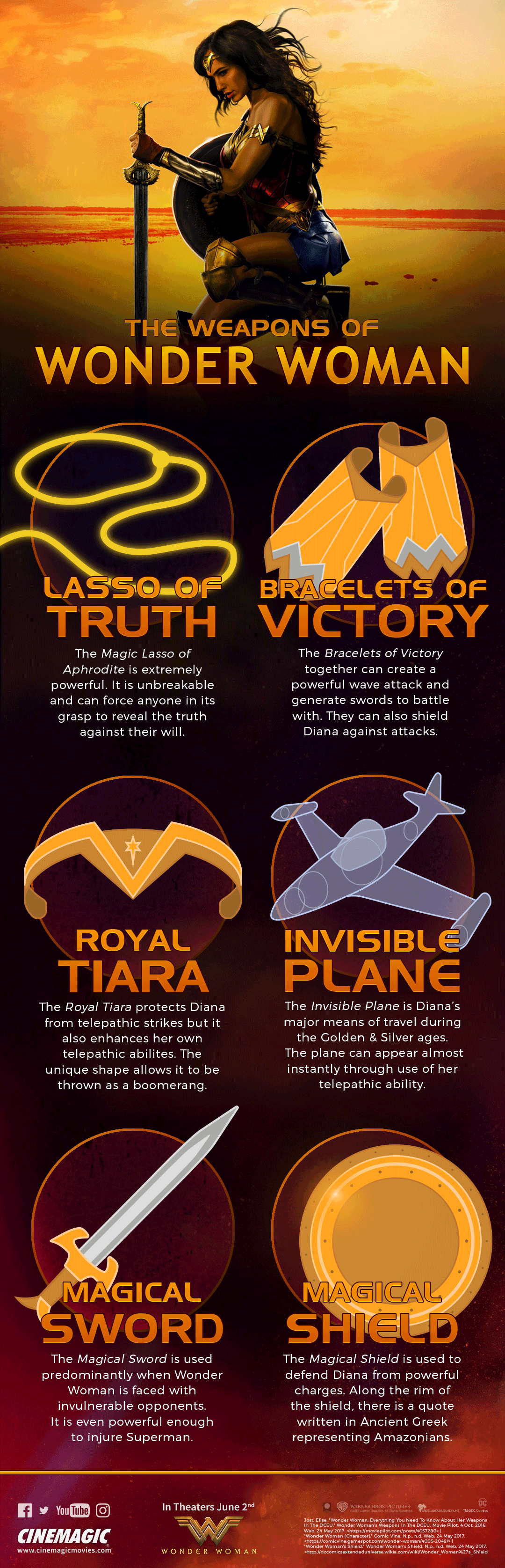 Infographic Wat maakt Wonder Woman sterk
