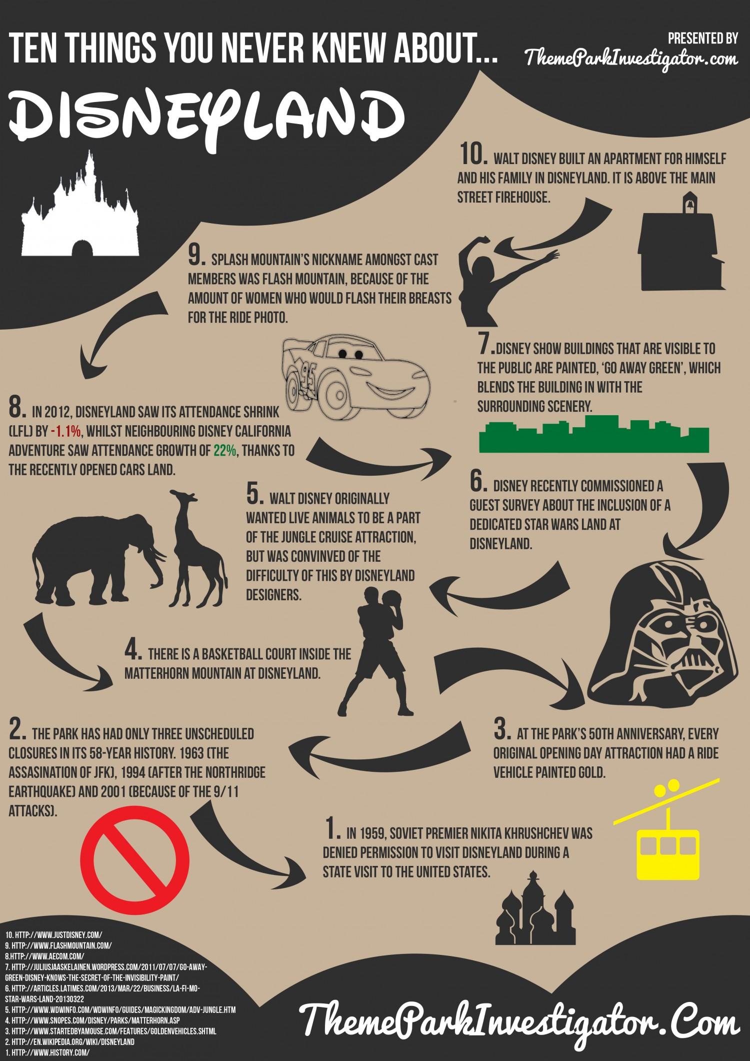Infographic Disneyland feitjes