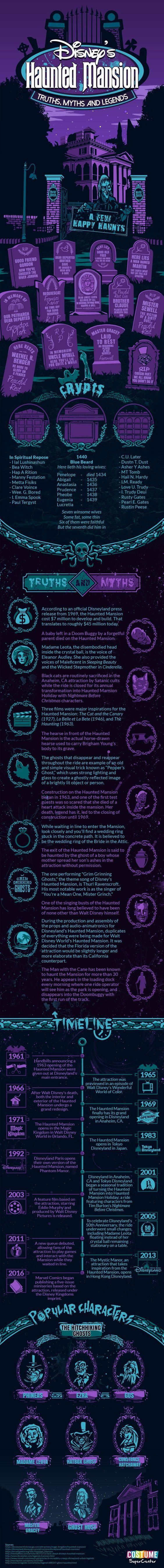 Infographic Disney spookhuis