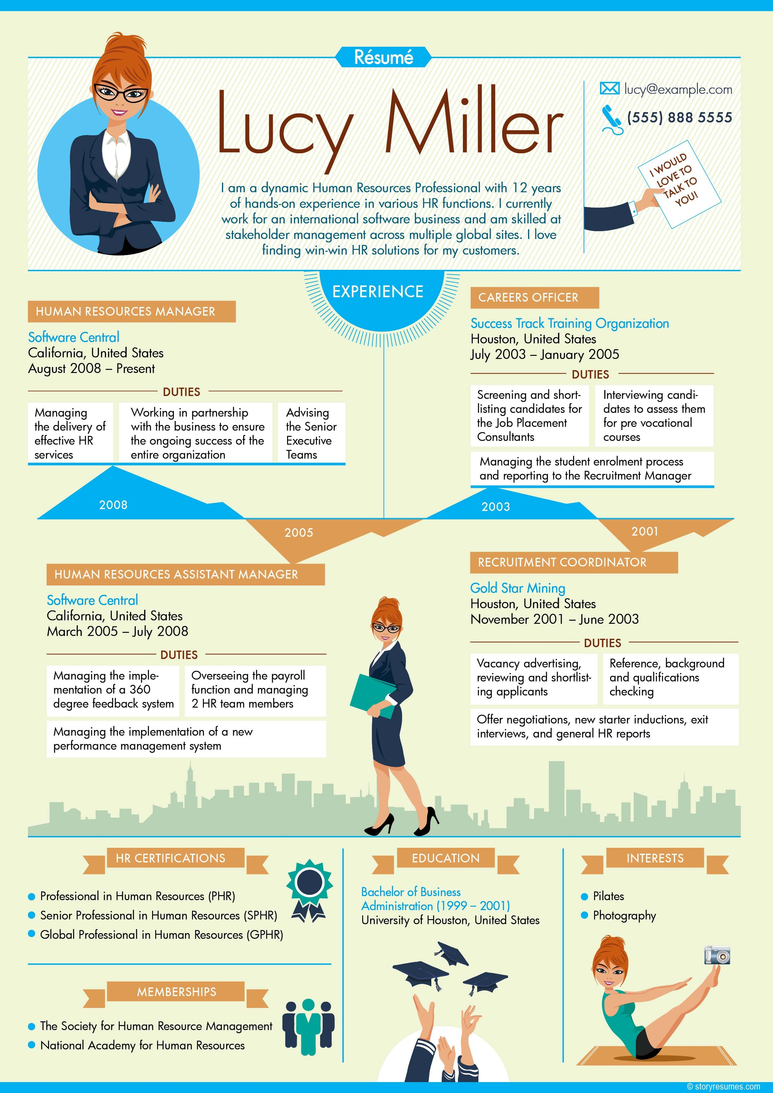 Infographic cv Lucy Miller