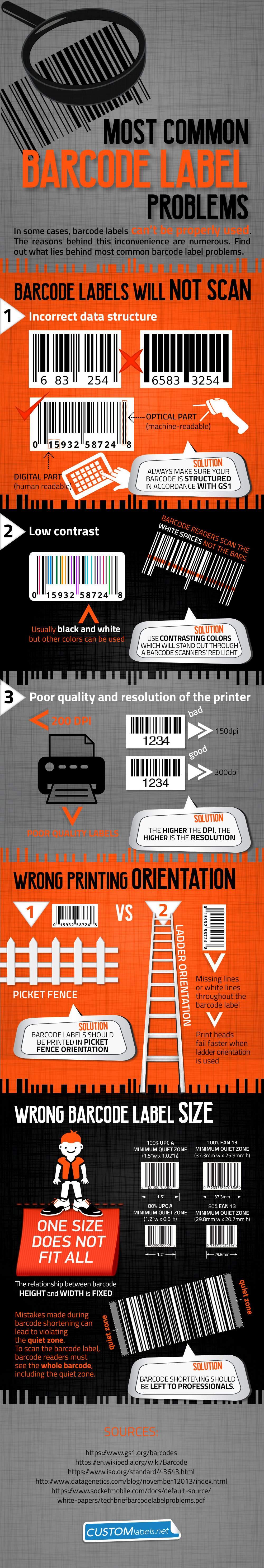 Infographic Meest voorkomende barcode problemen