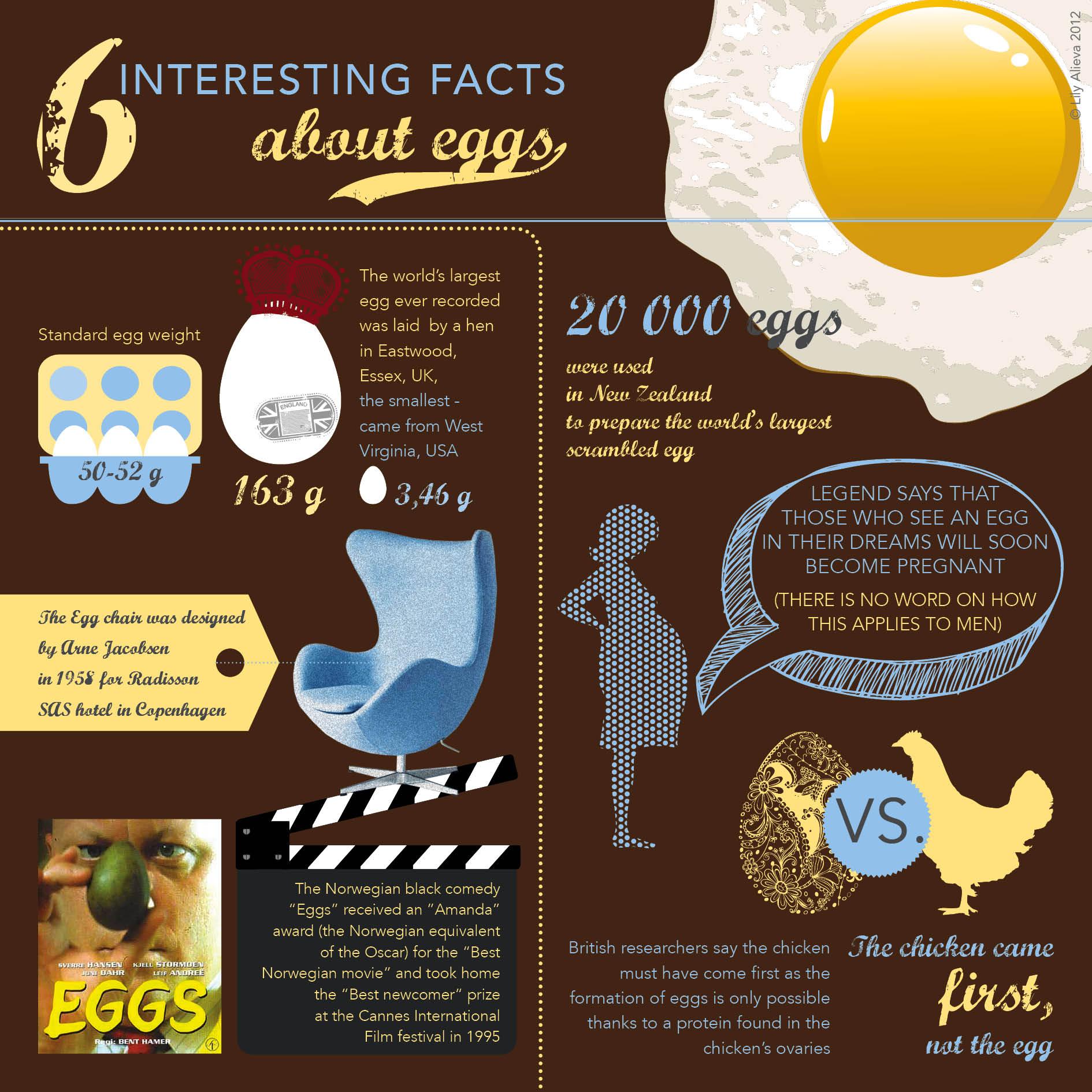 Infographic Eifographic