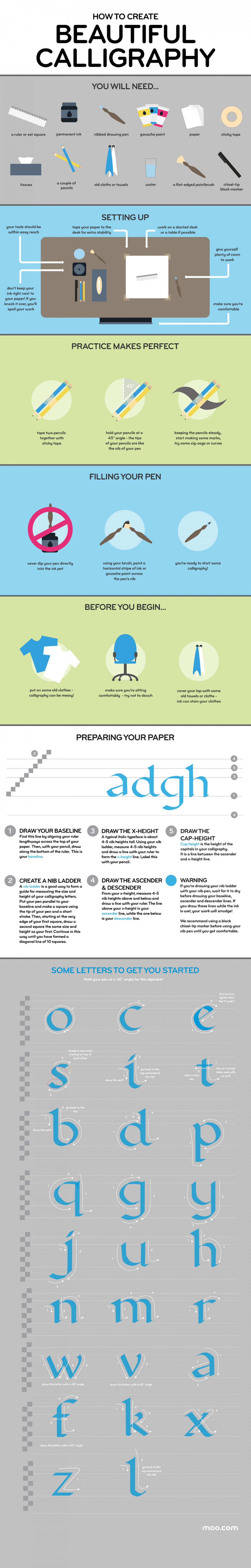 Infographic Kalligrafie