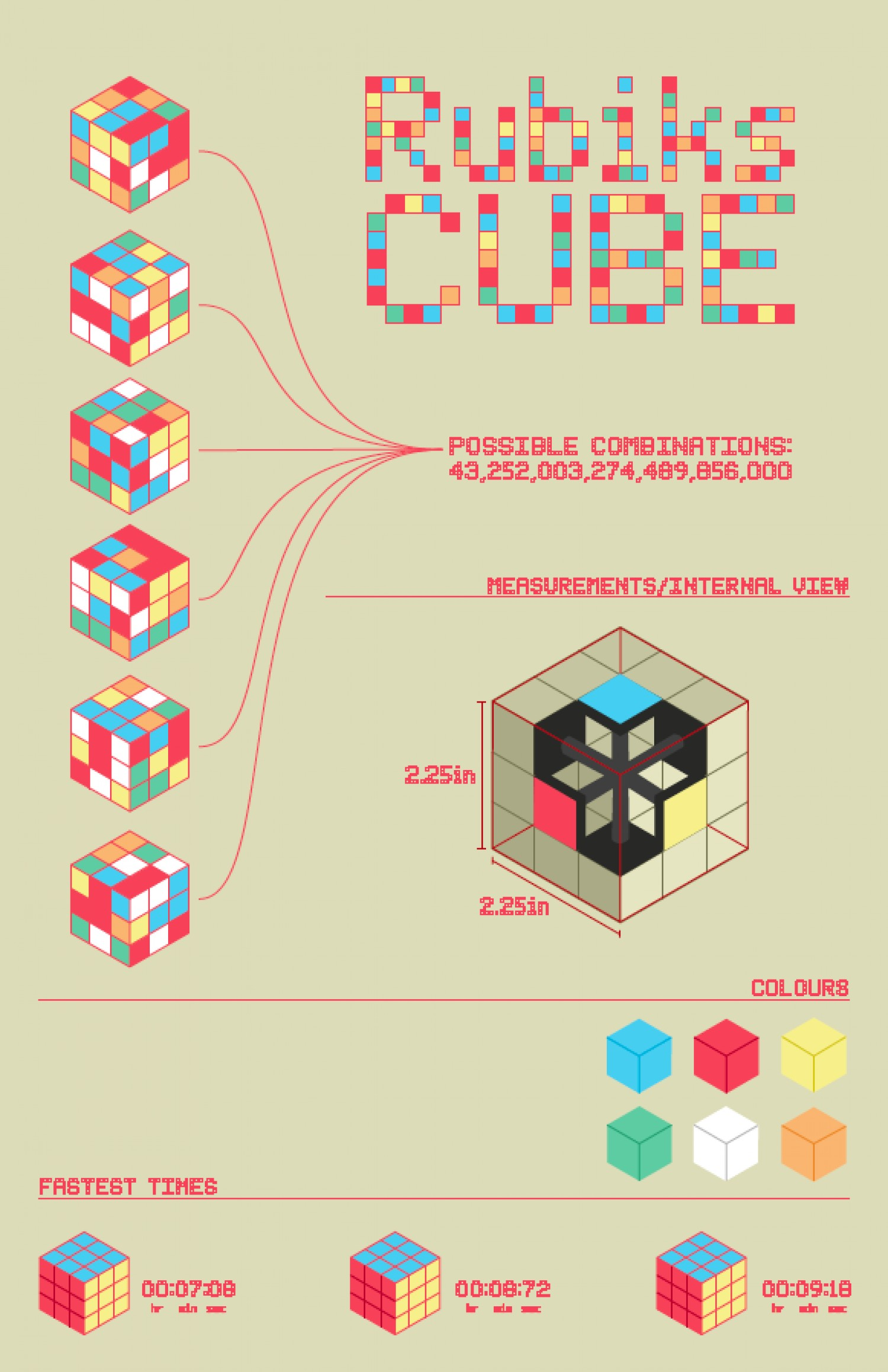 Infographic Rubiks cube