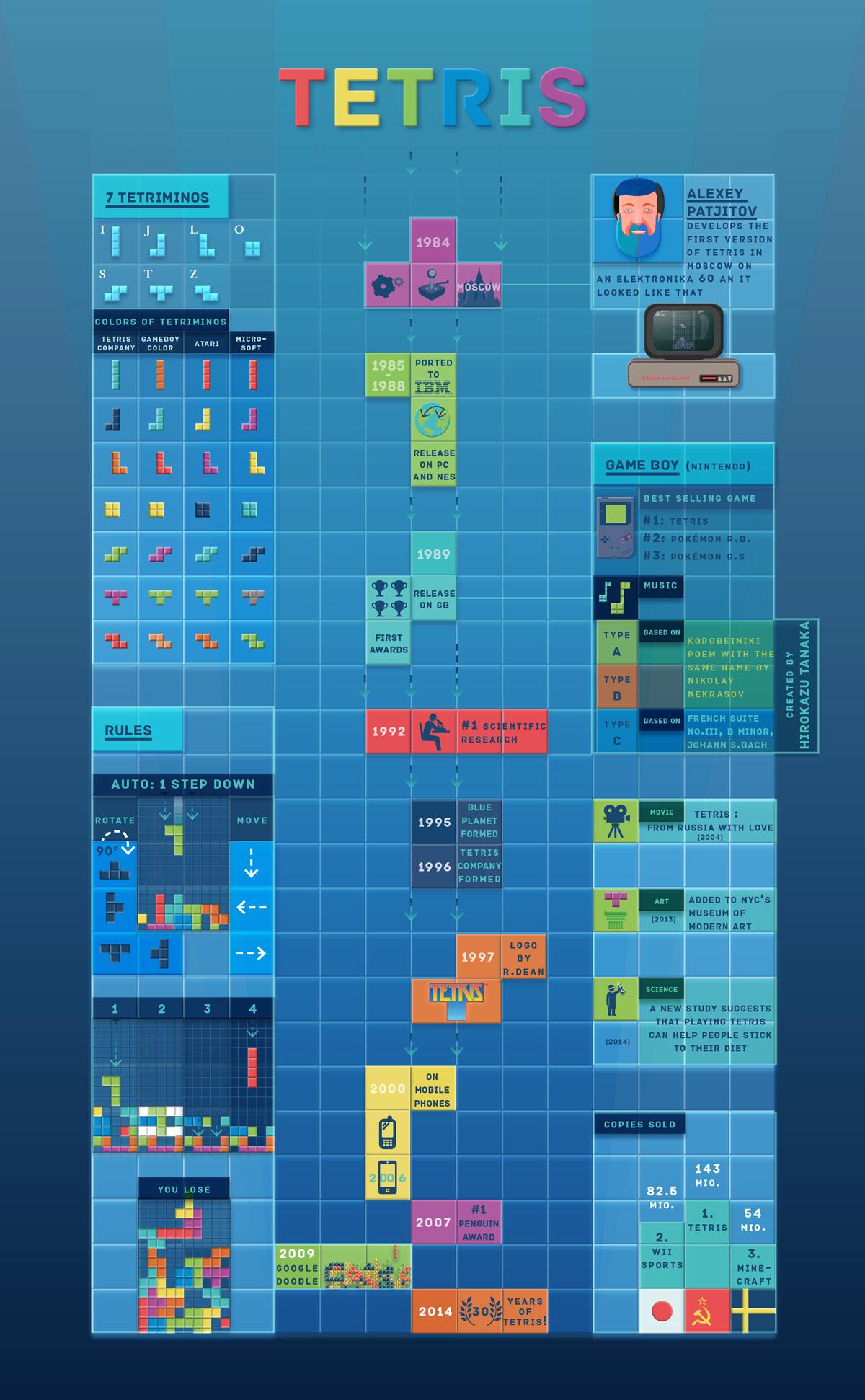 Infographic Tetris