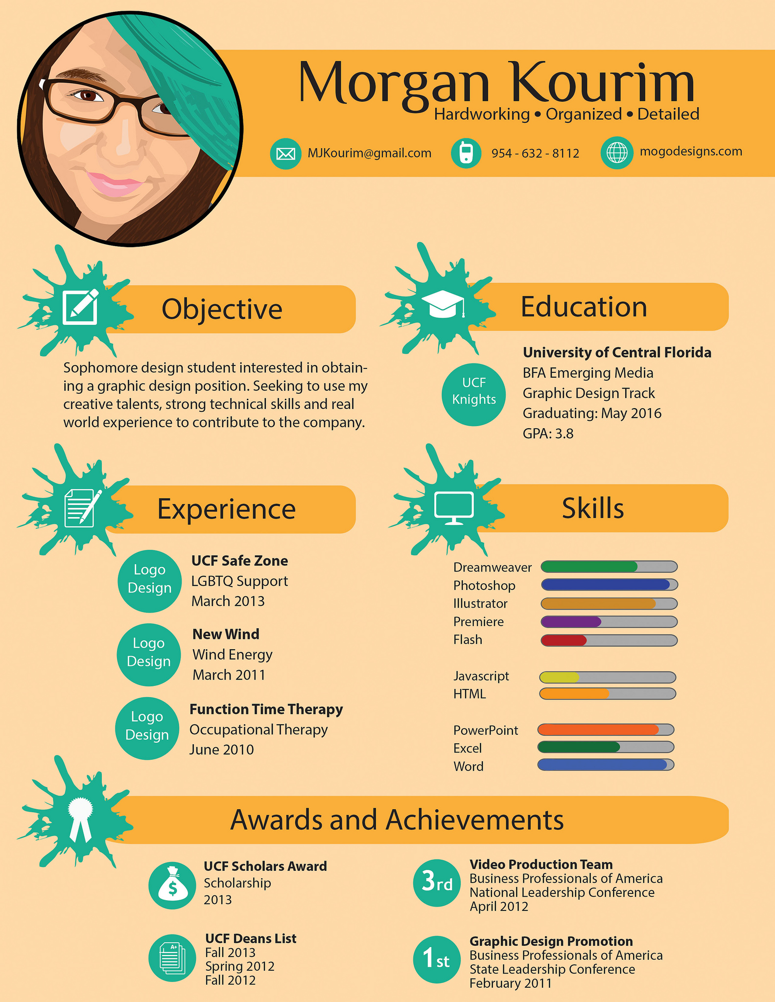 Infographic Morgan Kourim