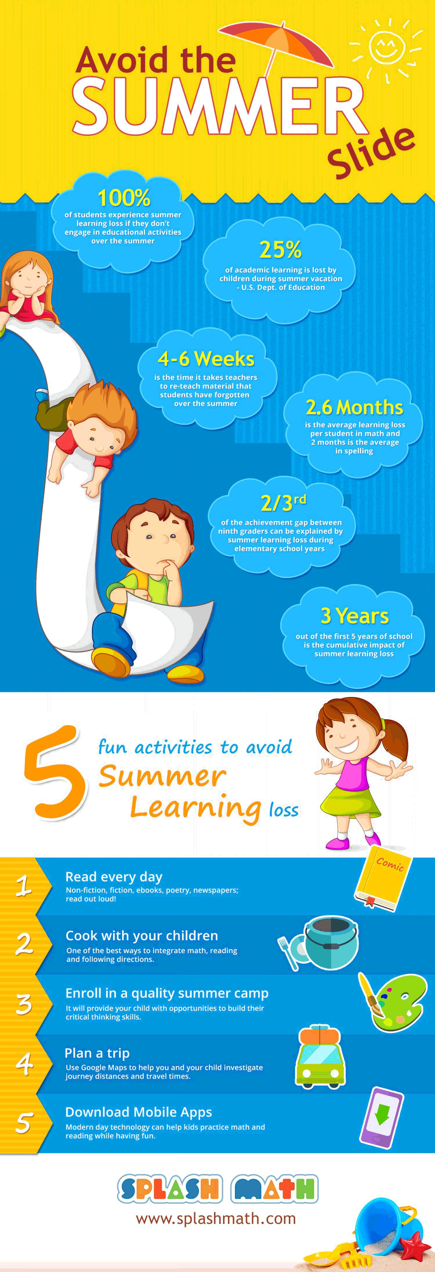 Infographic Voorkom dat je kind schoolstof vergeet