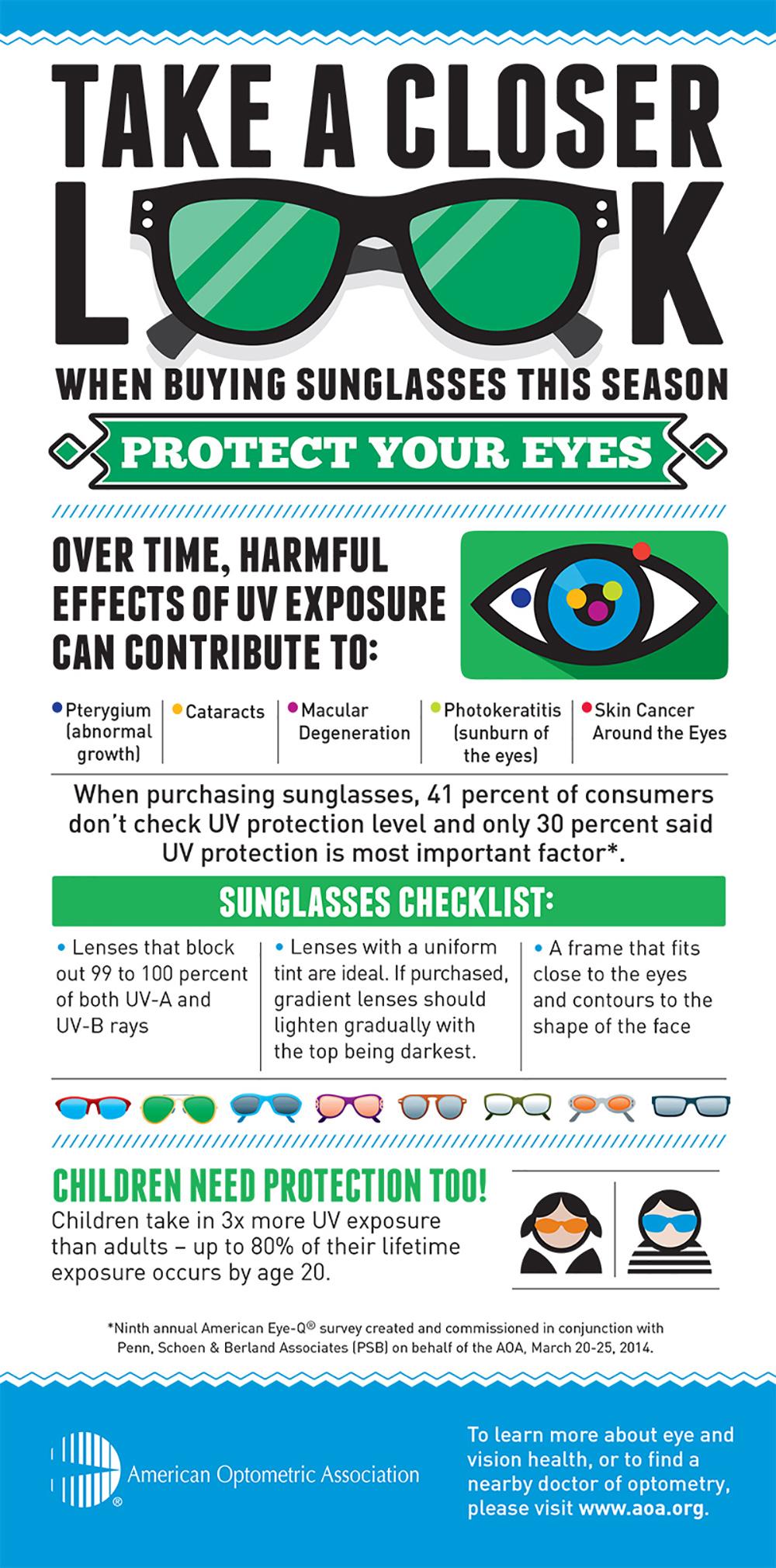 Infographic De juiste zonnebril voor je ogen