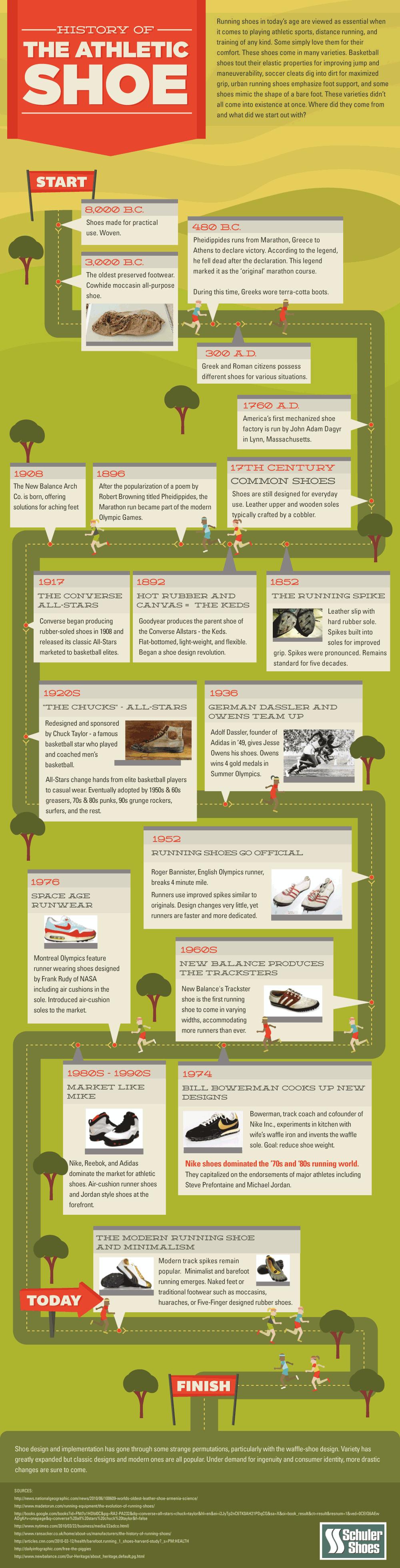 Infographic Schoenen een nieuw doel