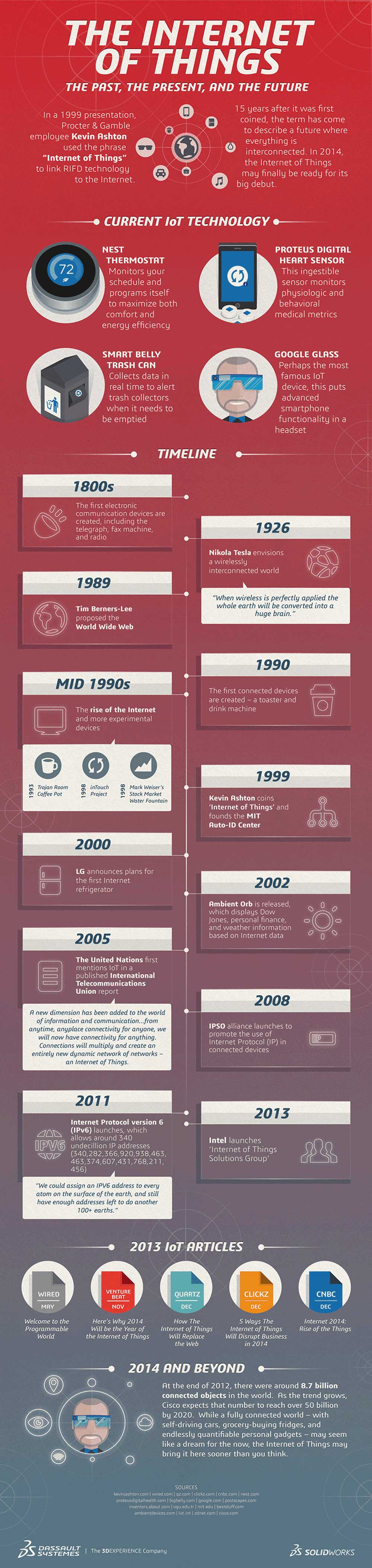 https://www.coolinfographics.nl/infographics/2017/2017-245-the-internet-of-things-past-present-and-future.jpg