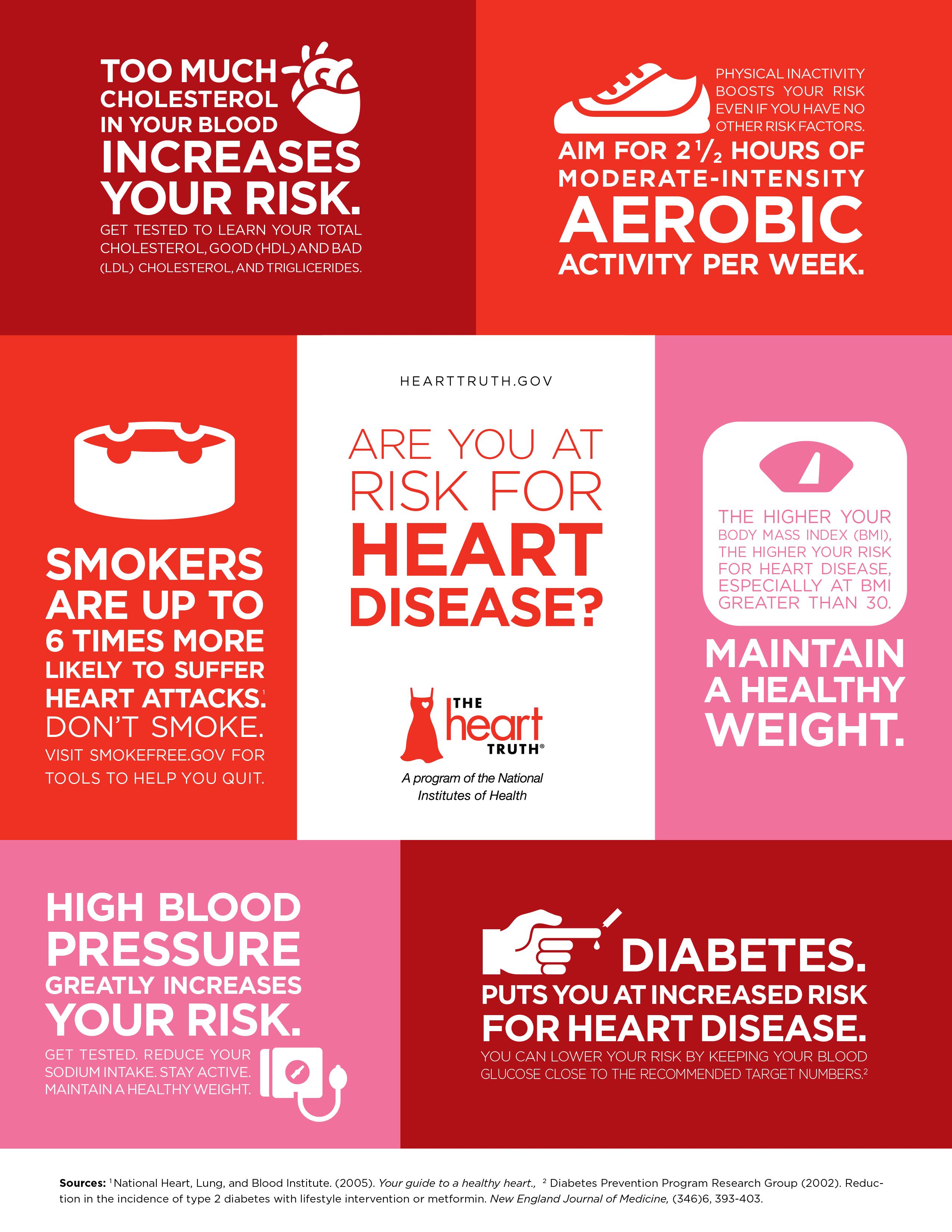 Infographic hartziekten voorkomen