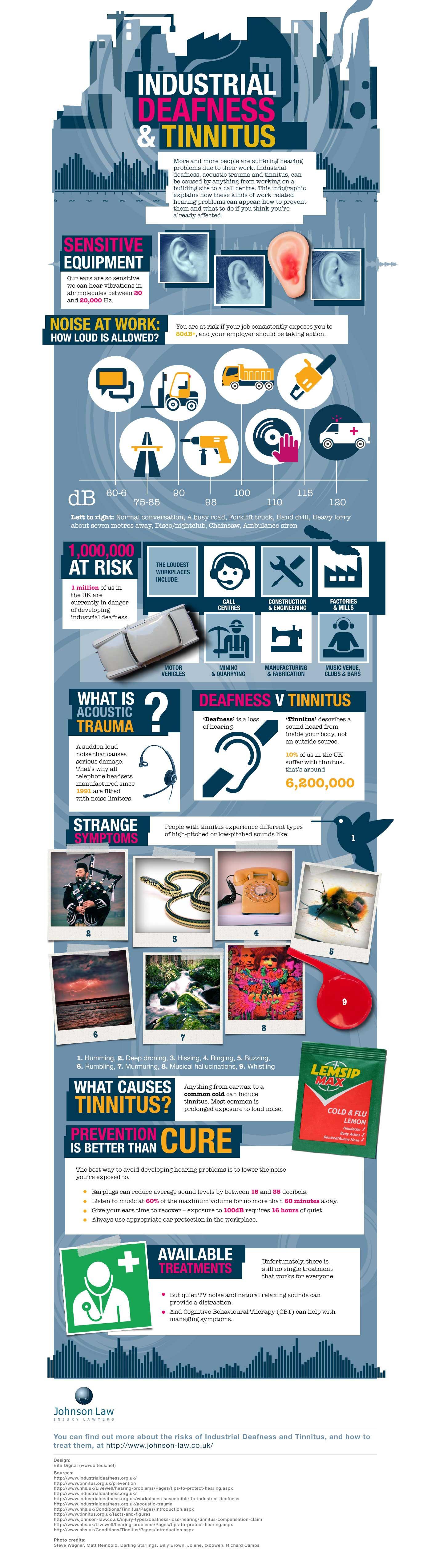 Infographic Tinnitus, het geluid dat er niet is