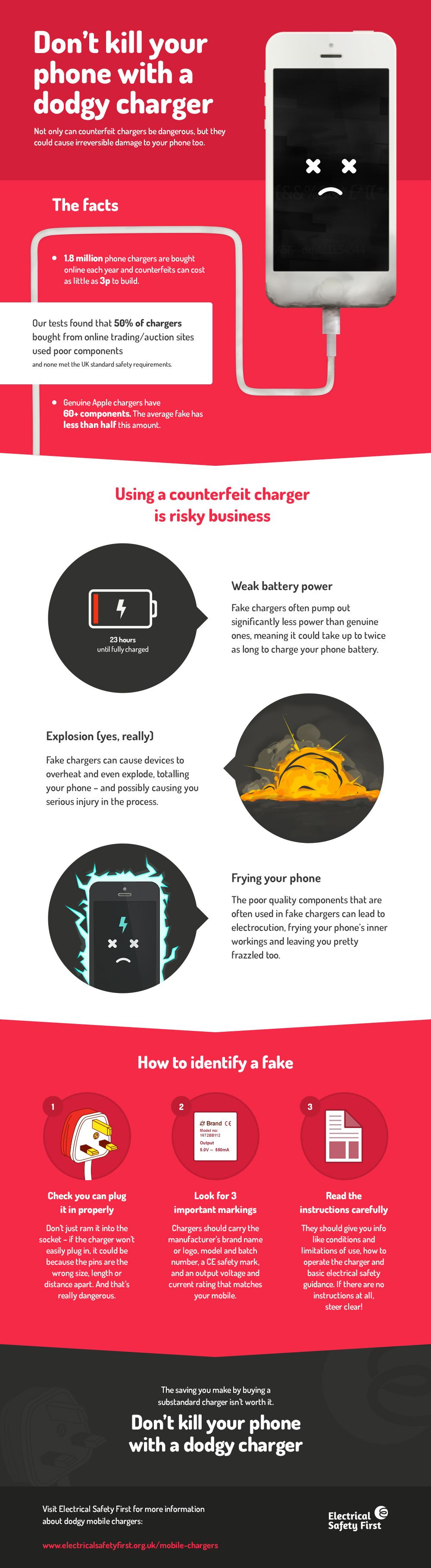 Infographic Telefoon opladers, laat ze niet uw telefoon kapot maken