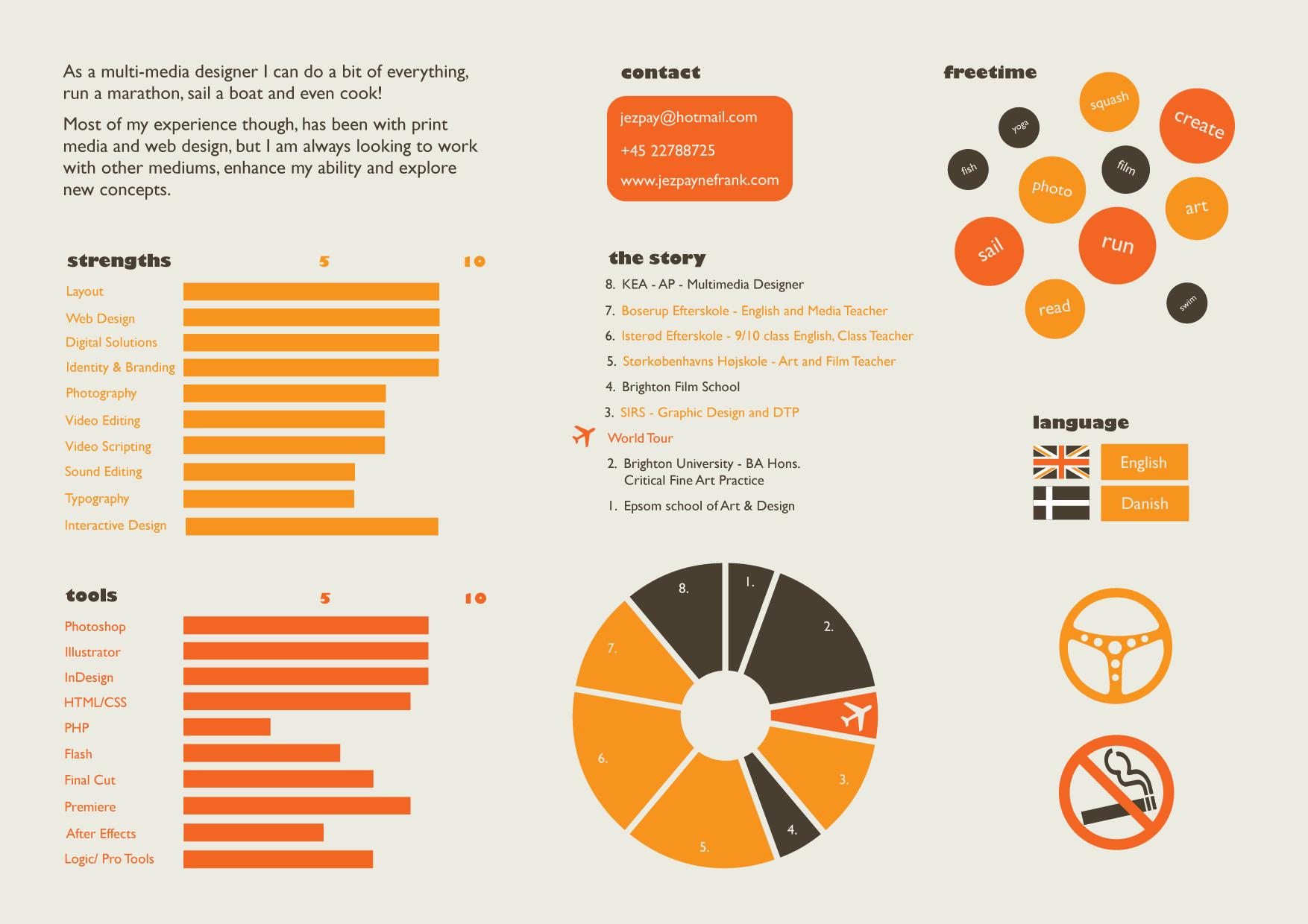Infographic CV van Jez Payne Frank
