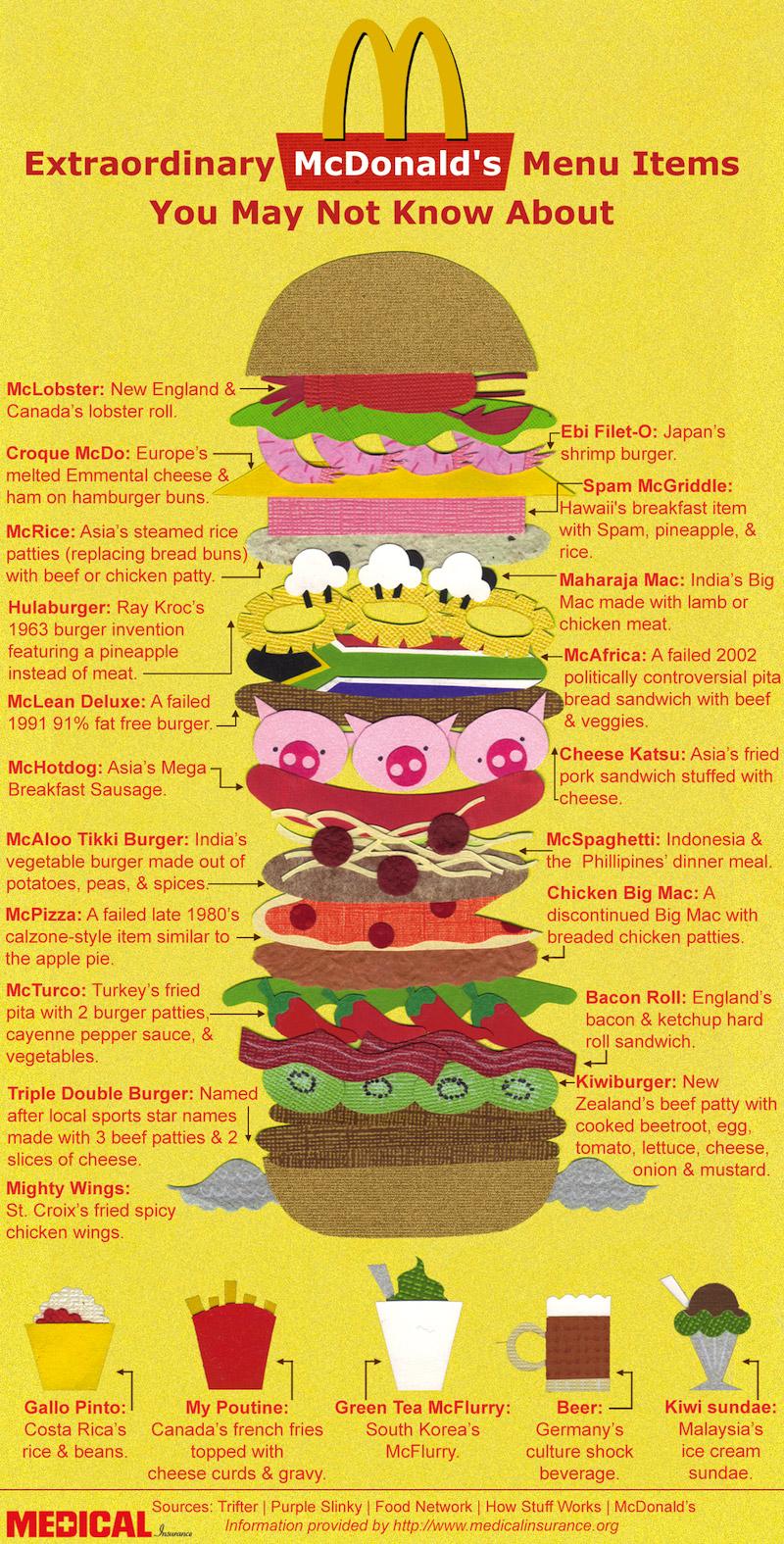 bizarre mcdonalds gerechten over de hele wereld