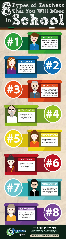 8 verschillende stereotype leraren