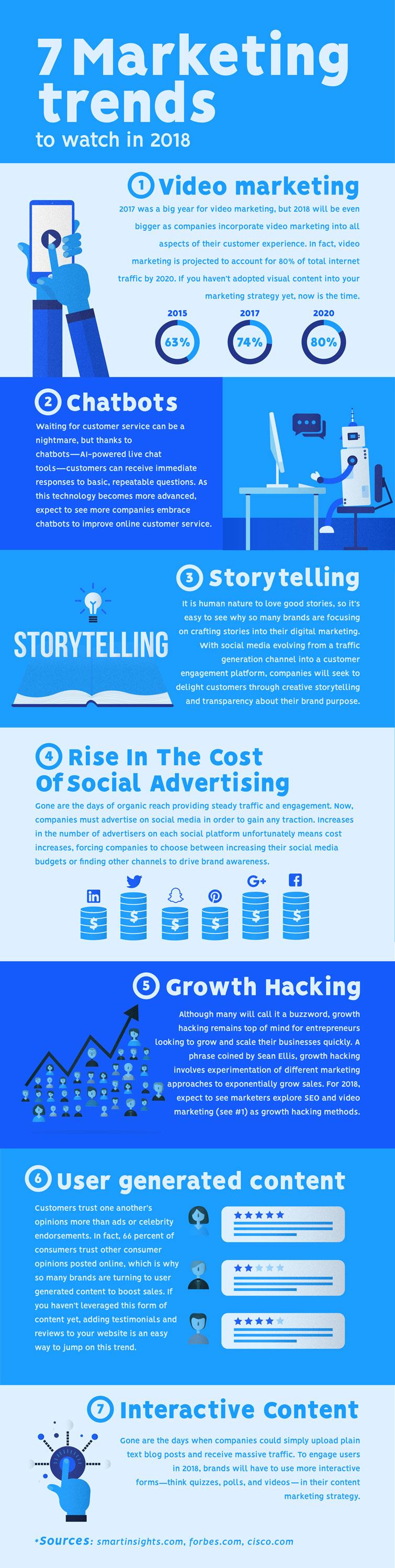 7-marketing-trends-om-op-te-letten-in-2018
