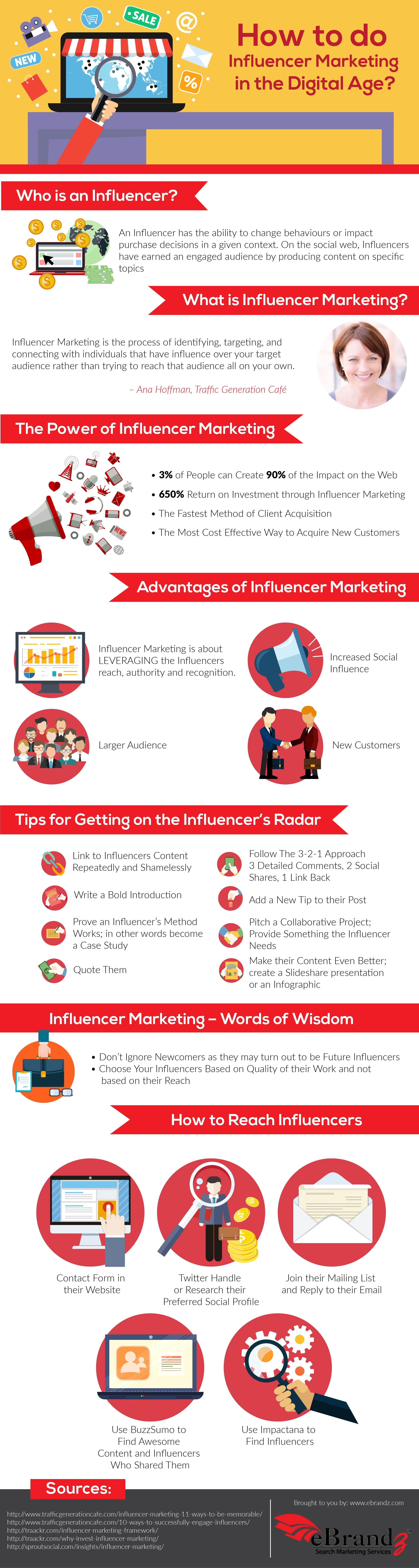 Hoe werkt influencer marketing