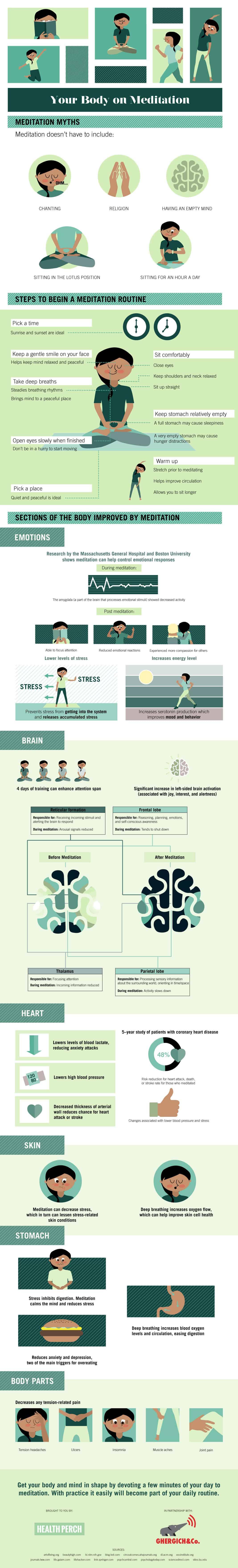 Hoe werkt meditatie